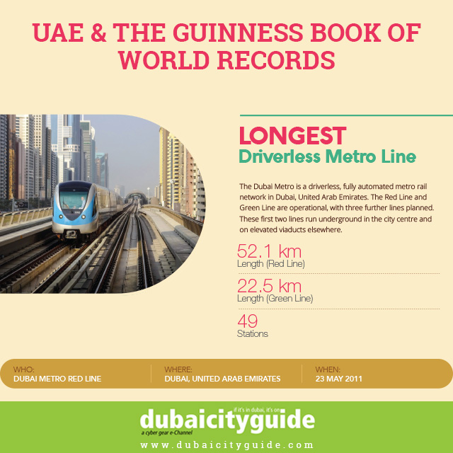 UAE and Guinness World Records  9